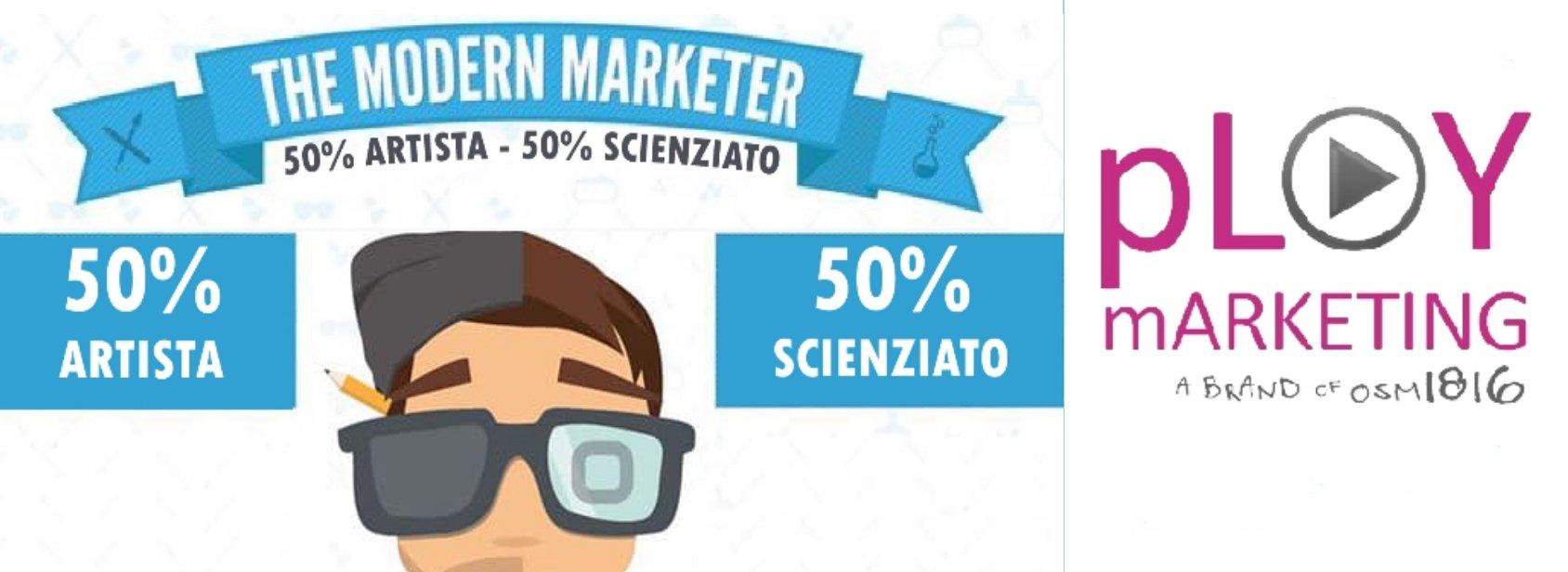 Infografica: Il marketer moderno