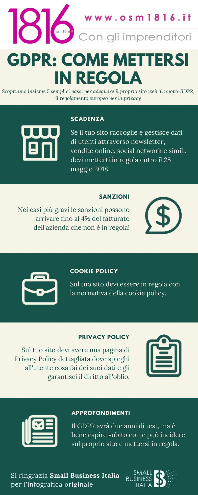 GDPR – come mettersi in regola