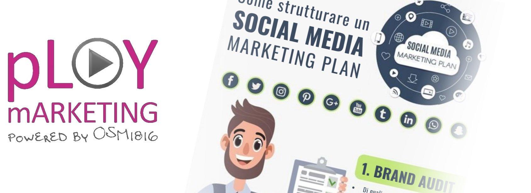 Infografica: Come strutturare un Social Media Marketing Plan